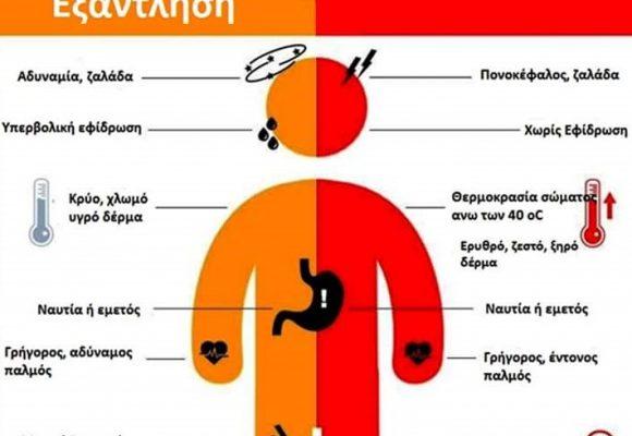 Πώς να προφυλαχθώ από τη ζέστη;